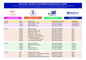 Physical Alliance Exercise Health and Wellbeing Resources List November 2020